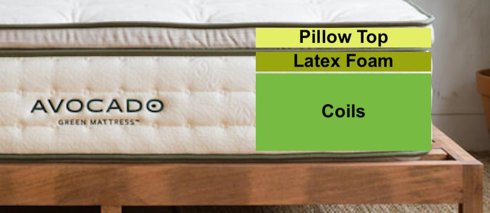 avocado mattress review construction latex coils organic cotton cover