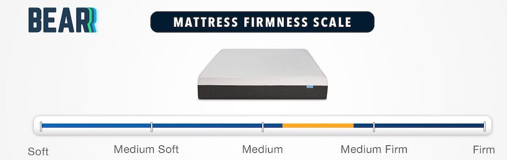 bear mattress review foam bed online in a box updated