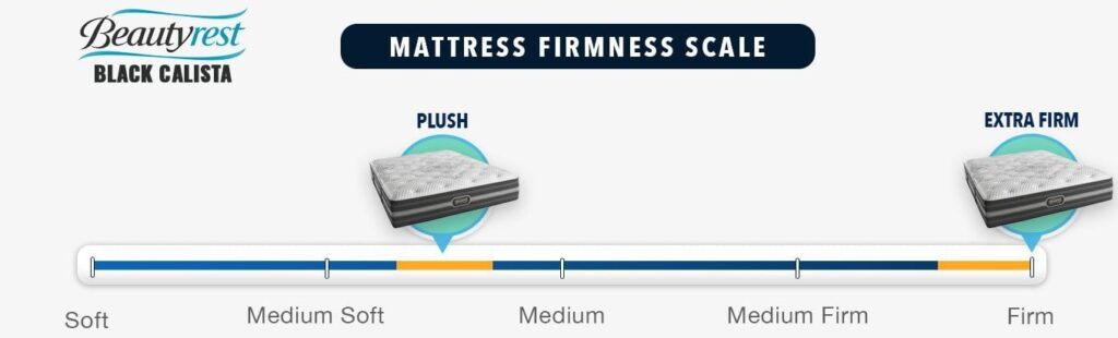 Beautyrest Black calista mattress firmness graphic