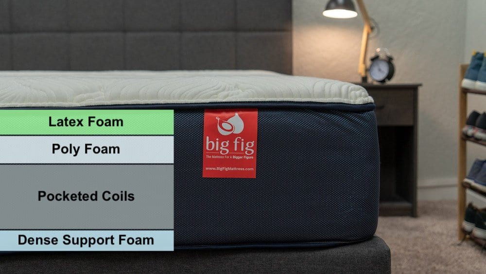 big fig mattress review construction and layers
