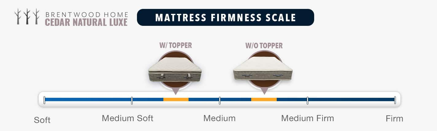 brentwood home cedar mattress review firmness
