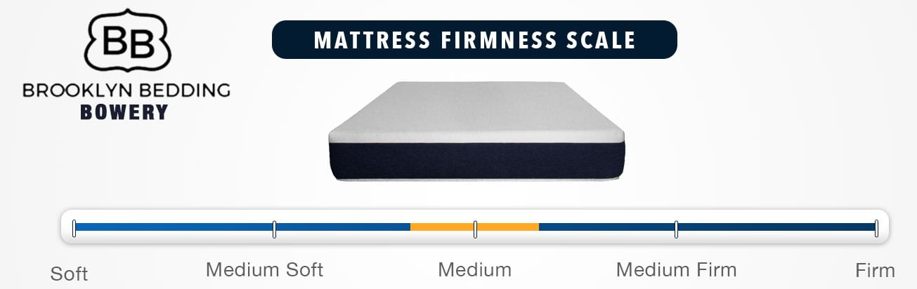 brooklyn bedding mattress review bowery firmness and feel