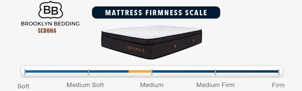 Brooklyn Bedding Sedona Firmness Level