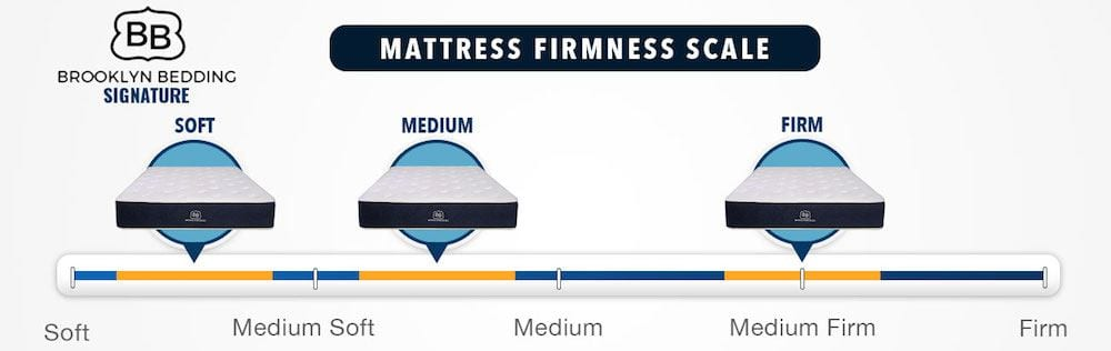brooklyn bedding mattress review softness firmness deal coupon