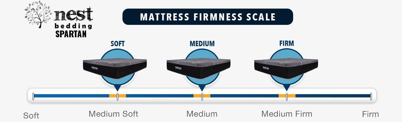 brooklyn bedding spartan mattress firmness