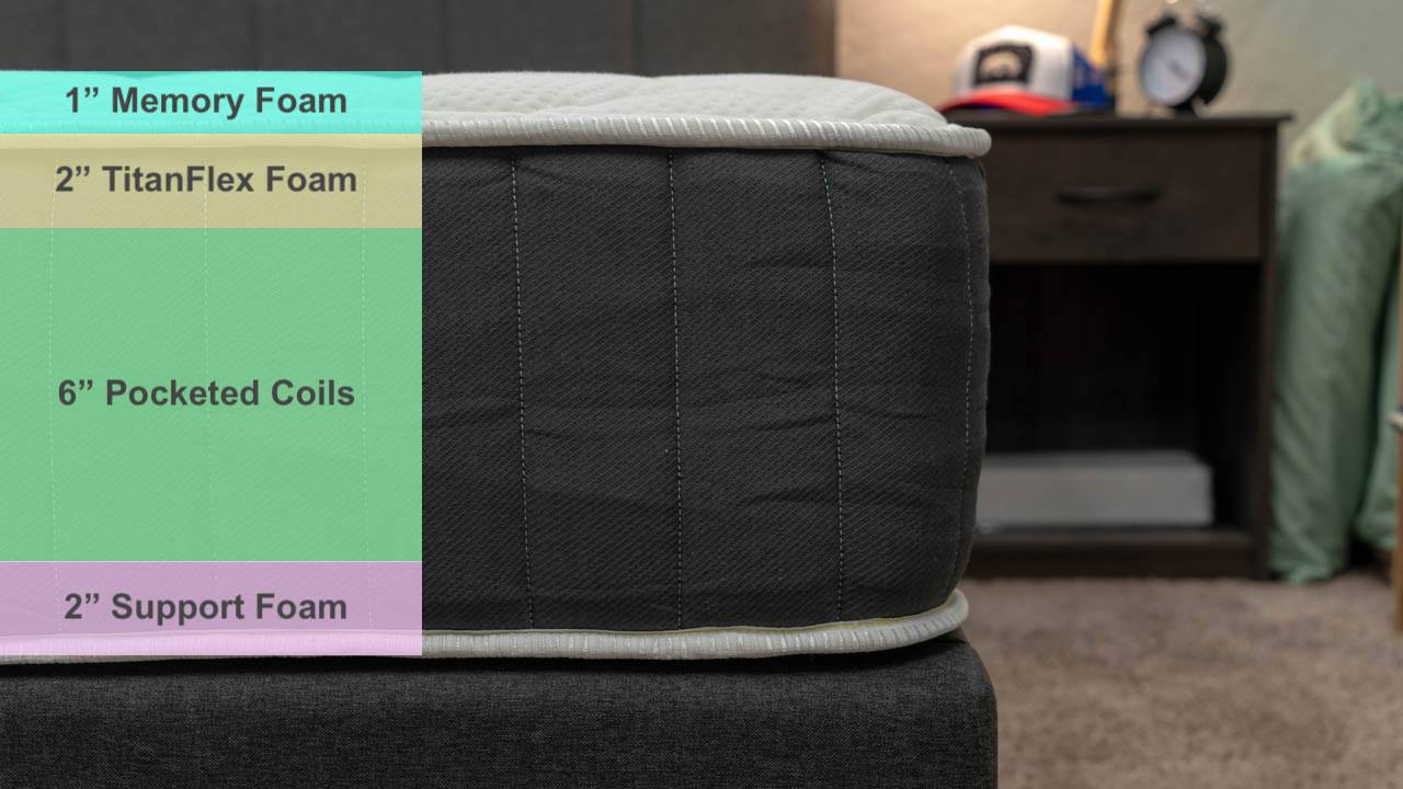 titan mattress review from booklyn bedding construction and layers