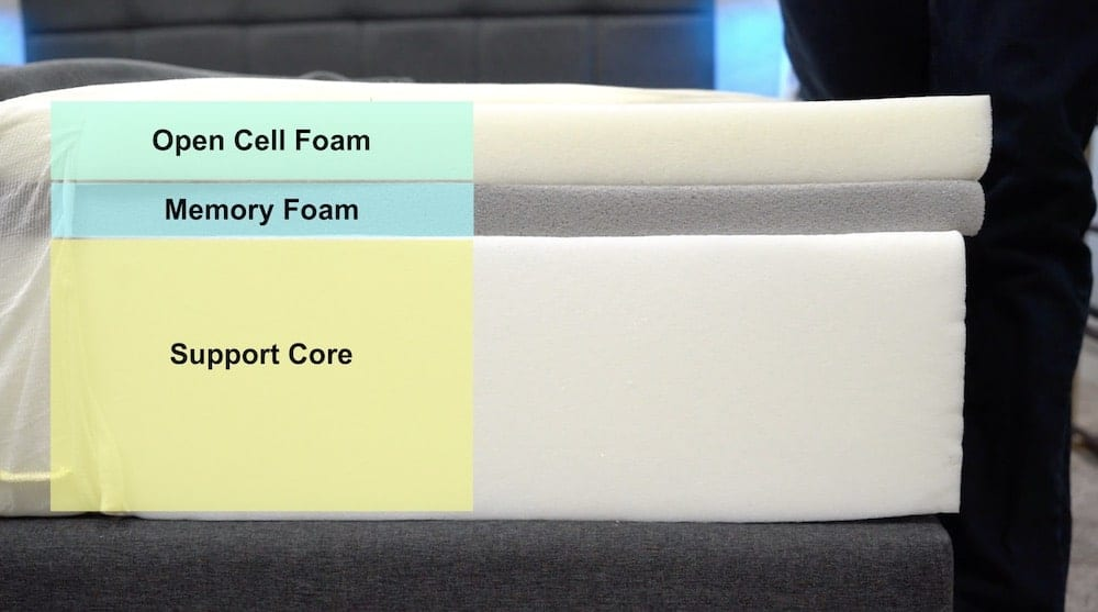 casper essential mattress review construction and foam layers