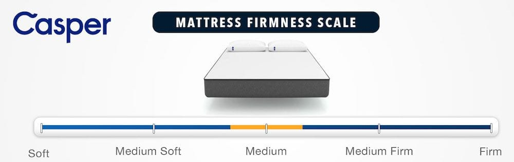 CASPER MATTRESS REVIEW FIRMNESS AND FEEL OF THIS BED
