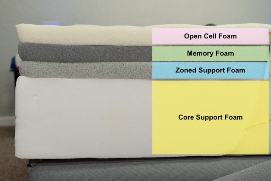 casper mattress review 12 inch model bed in a box layers construction