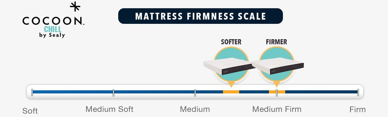 cocoon chill mattress firmness