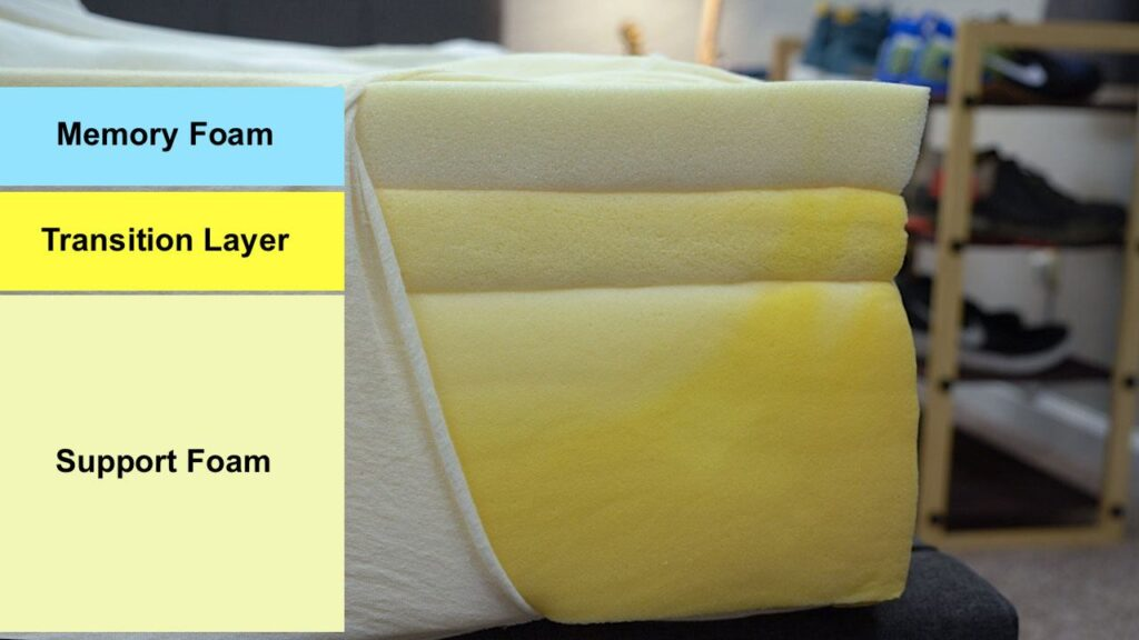 Soft Cocoon mattress construction interior