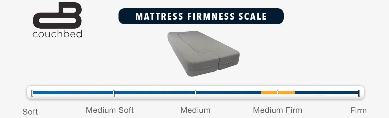 couchbed review firmness