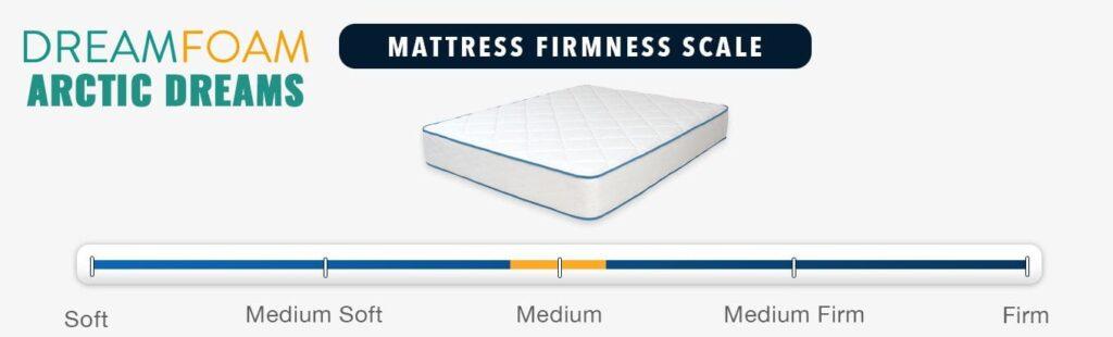 dreamfoam bedding mattress review arctic dreams bed amazon firmness