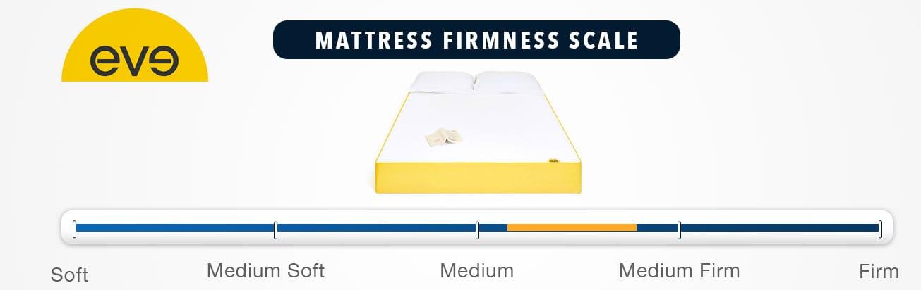 eve mattress review firmness graphic bed eve sleep