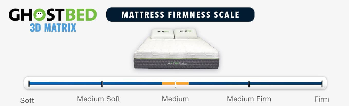 ghostbed 3d matrix mattress firmness