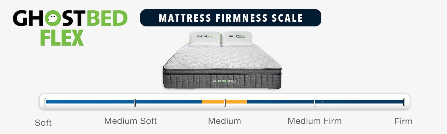 ghostbed flex mattress firmness
