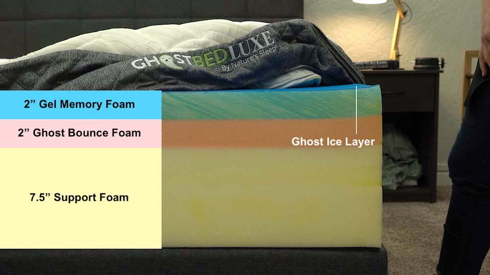 ghostbed luxe mattress review construction and layers