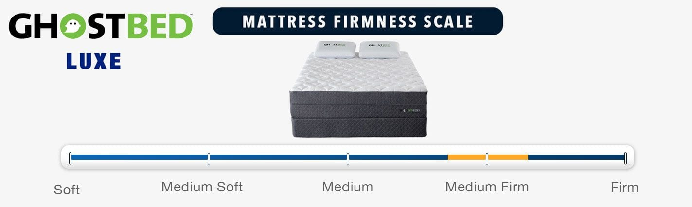 ghostbed luxe mattress review firmness and feel memory foam