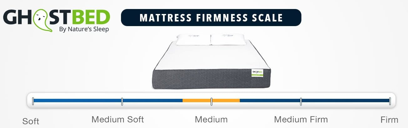 ghostbed mattress review firmness graphic