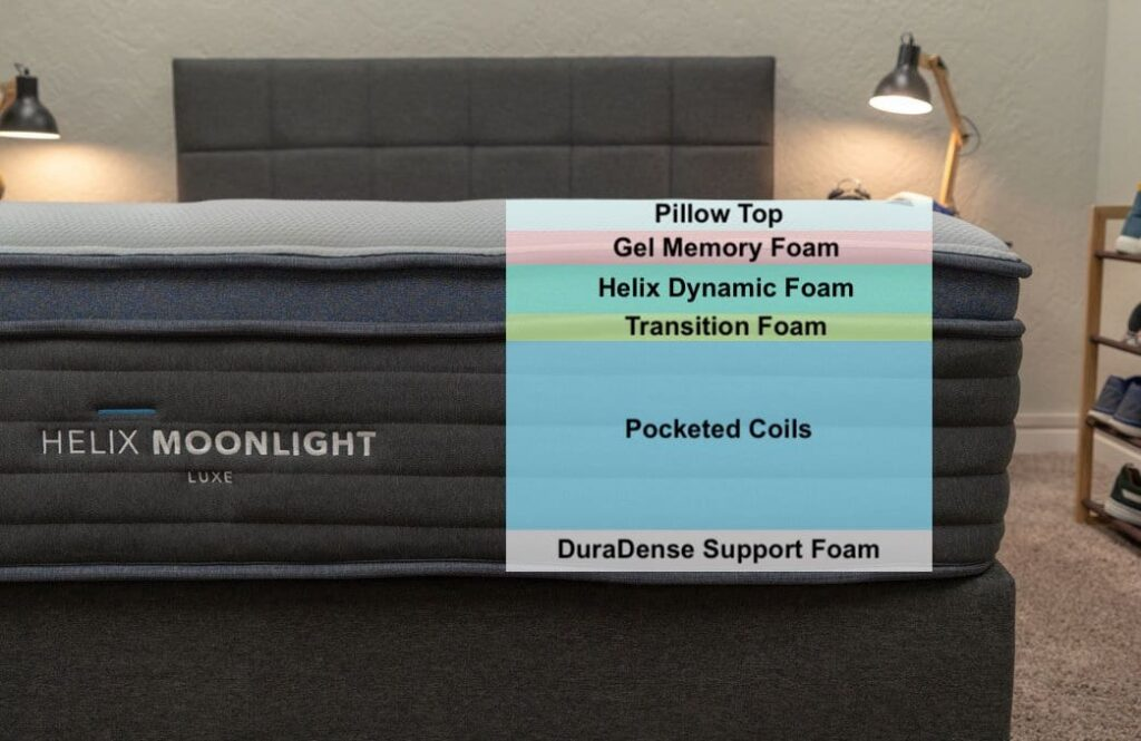 helix moonlight luxe mattress review