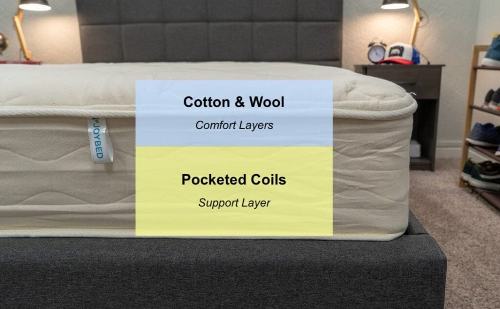 joybed mattress review construction