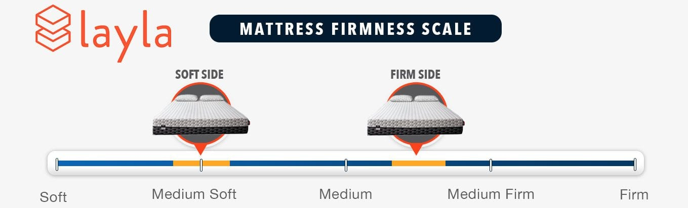 layla mattress review firmness softness of the bed