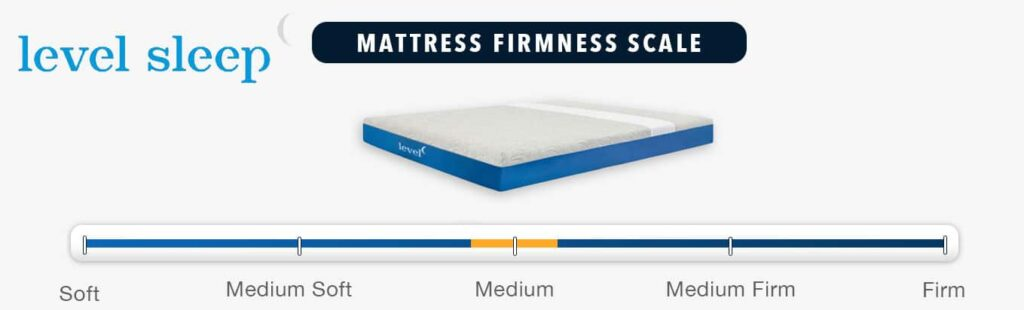 level sleep mattress firmness