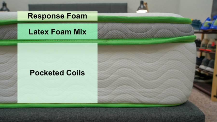 linenspa latex hybrid mattress review