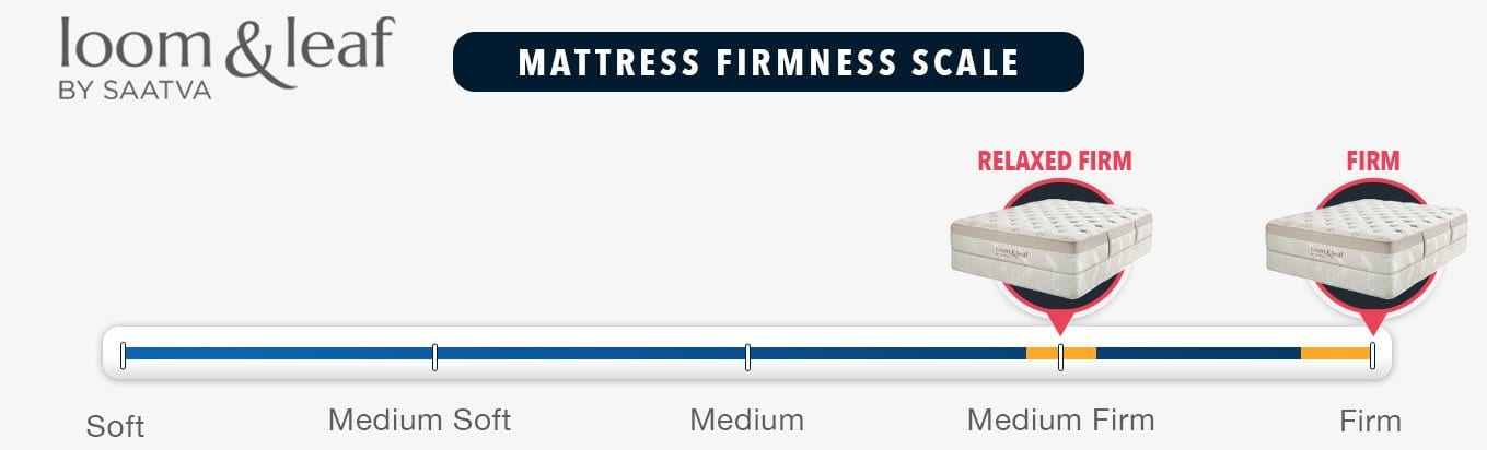 loom & leaf mattress review firmness for loom and leaf