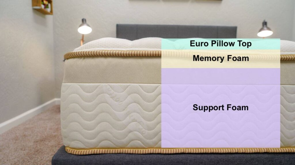 loom and leaf mattress review construction