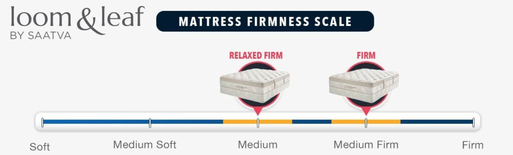 loom and leaf mattress firmness