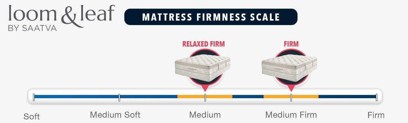 loom and leaf mattress firmness
