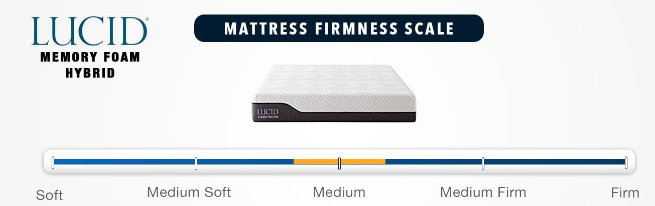 lucid memory foam hybrid mattress review firmness
