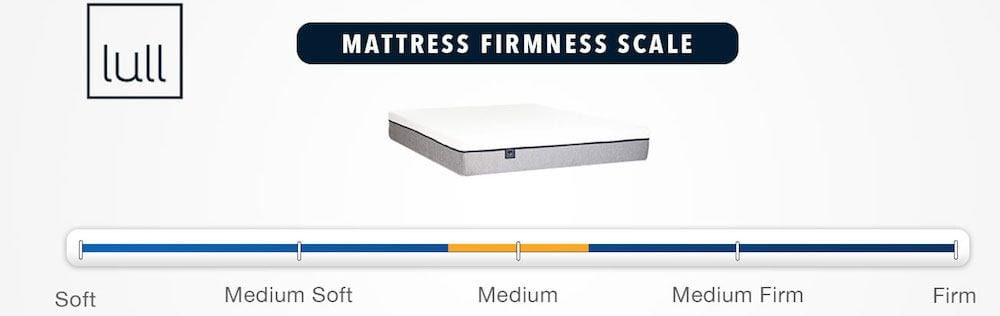 lull mattress review firmness and feel
