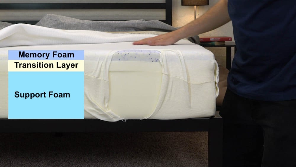 lull mattress review construction and layers