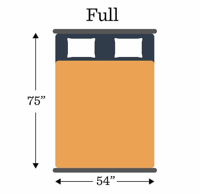 Mattress Sizes Full Mattress Dimensions Graphic