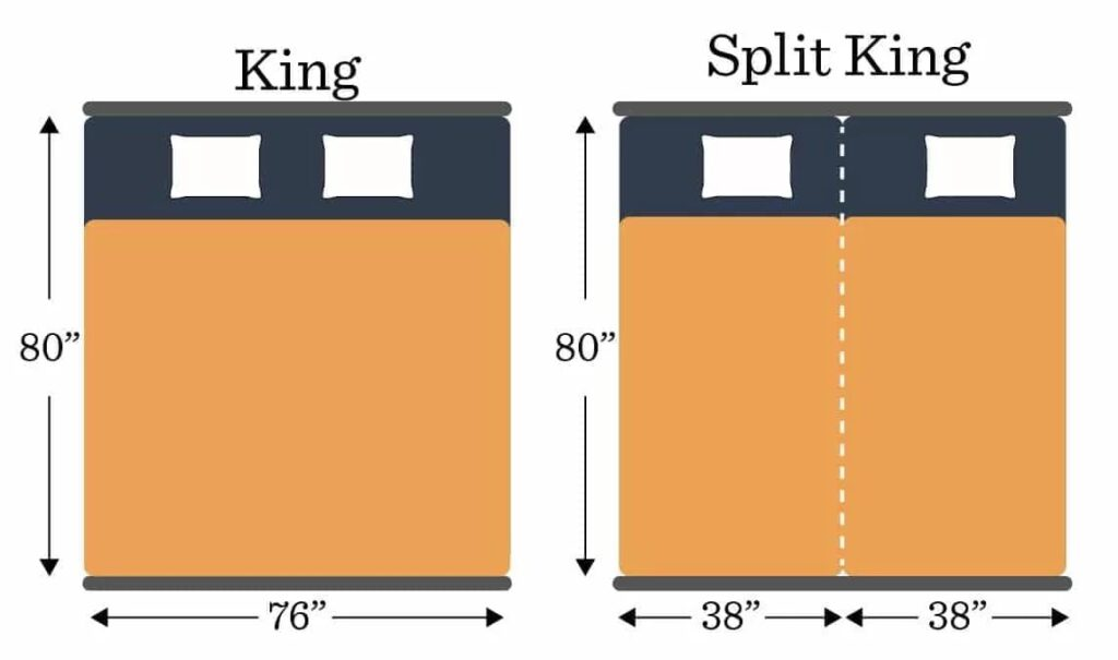 King vs split king