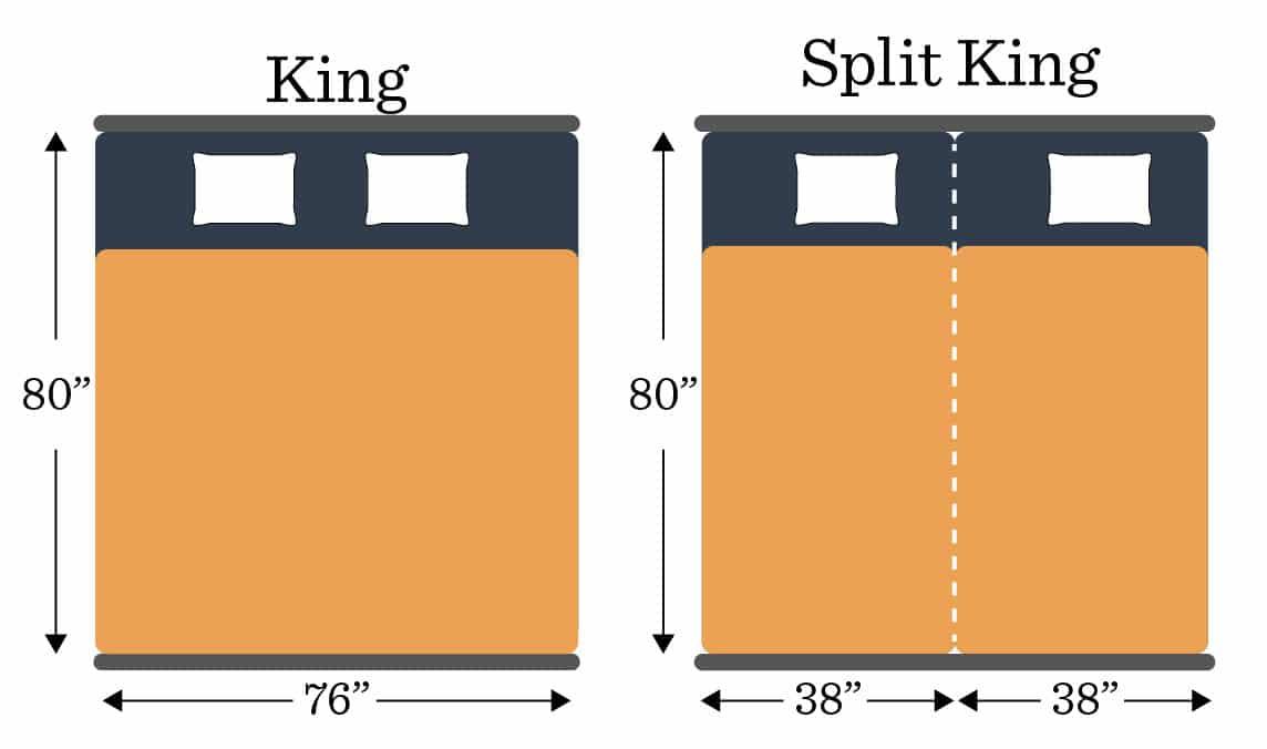 Mattress Sizes King Split King Dimensions Graphic
