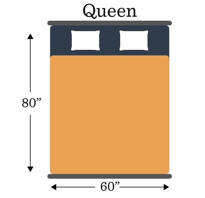 Mattress Sizes Queen Dimensions