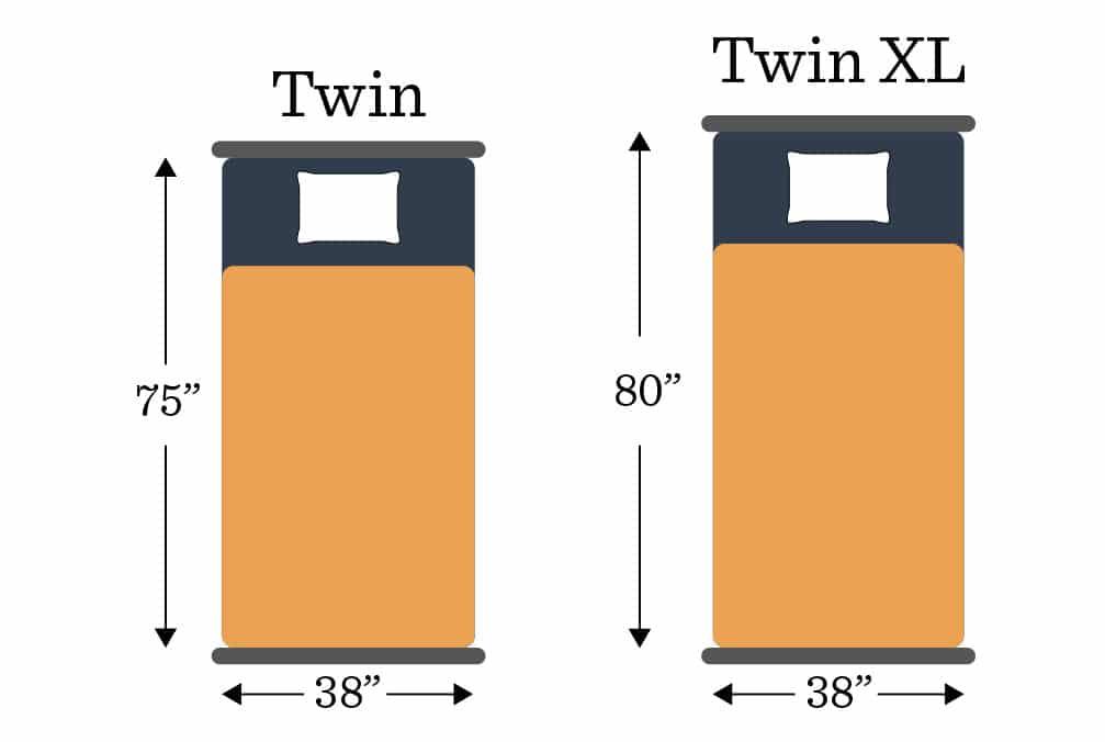 Mattress Sizes Twin Twin XL Dimensions Graphic