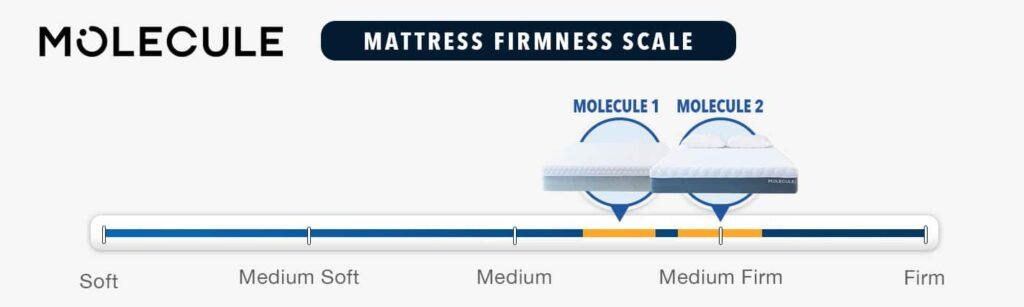 molecule mattress review layers