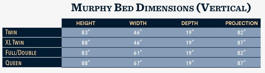 Murphy Bed Chart Graphic Verticle