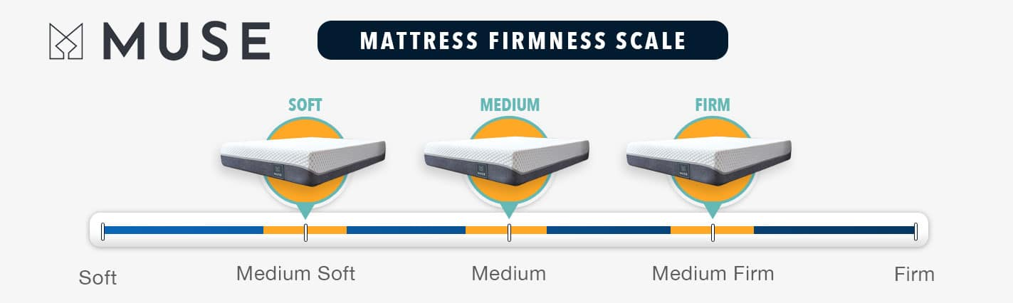 muse mattress review firmness rating