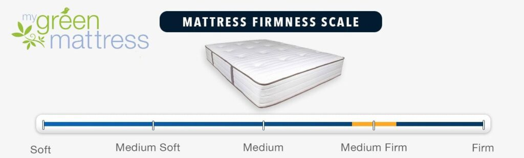 my green mattress natural escape firmness