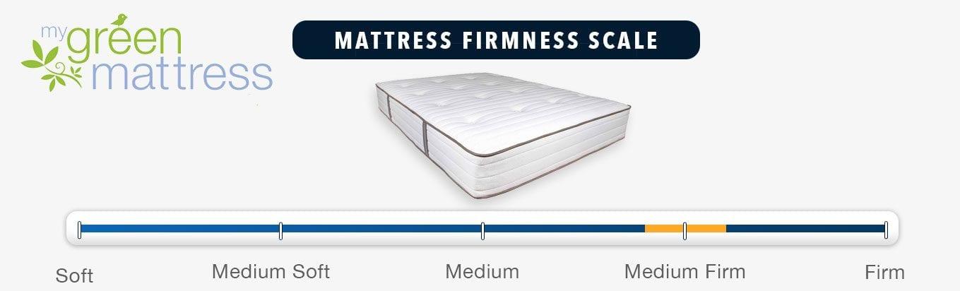 my green mattress natural escape firmness