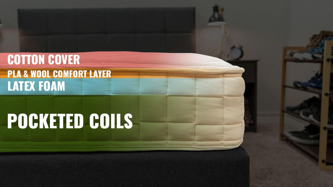 Naturepedic Mattress Construction Layers
