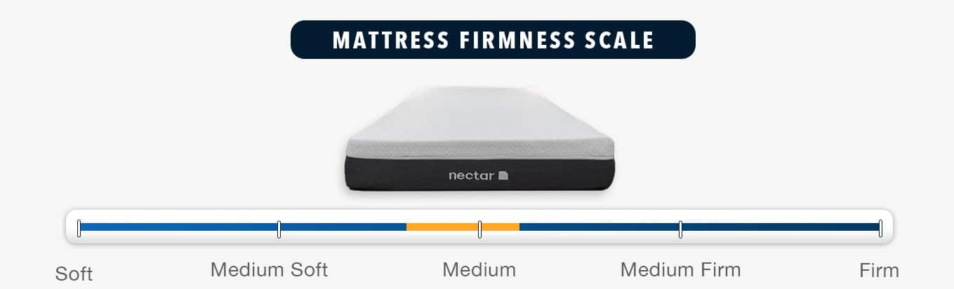 nectar lush mattress review firmness
