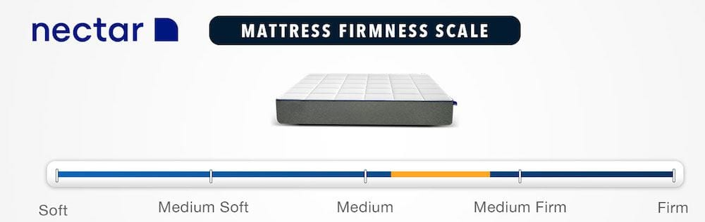 nectar mattress review firmness and feel