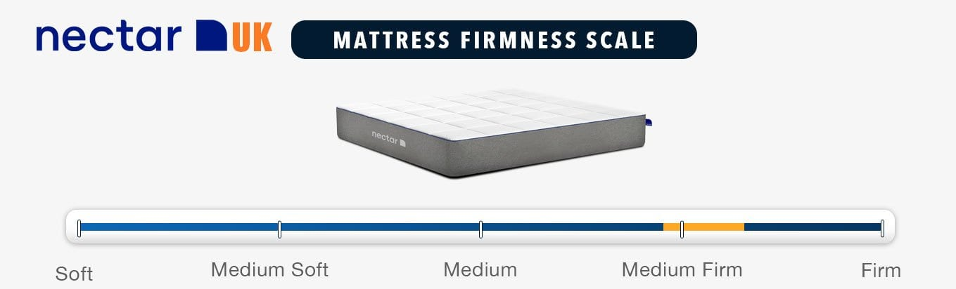 nectar mattress review uk version bed in a box coupon code deal firmness