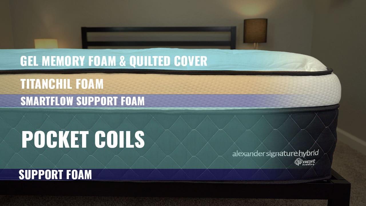 nest alexander hybrid mattress layers